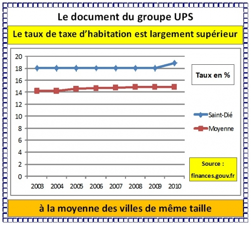 Taxe d'habitation mars 2012 (16 mars).jpg