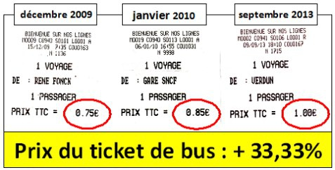 Prix du ticket de bus - 2009-2013.jpg